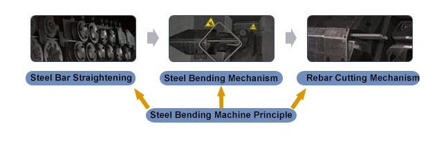 stirrup bending machine (KZ12AX) – SKZ Mechanic Technology